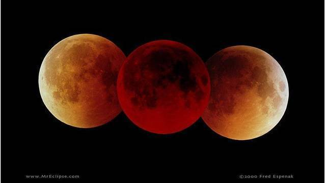 Blood moon: The longest eclipse of 21st century on July 27