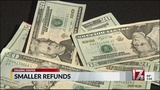 Tax law changes means smaller refunds, money owed for many