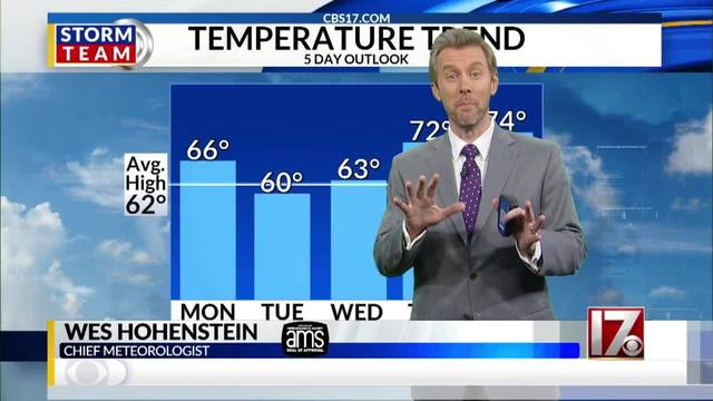 Wes Hohenstein's March 11, 2019 11 p m  weather